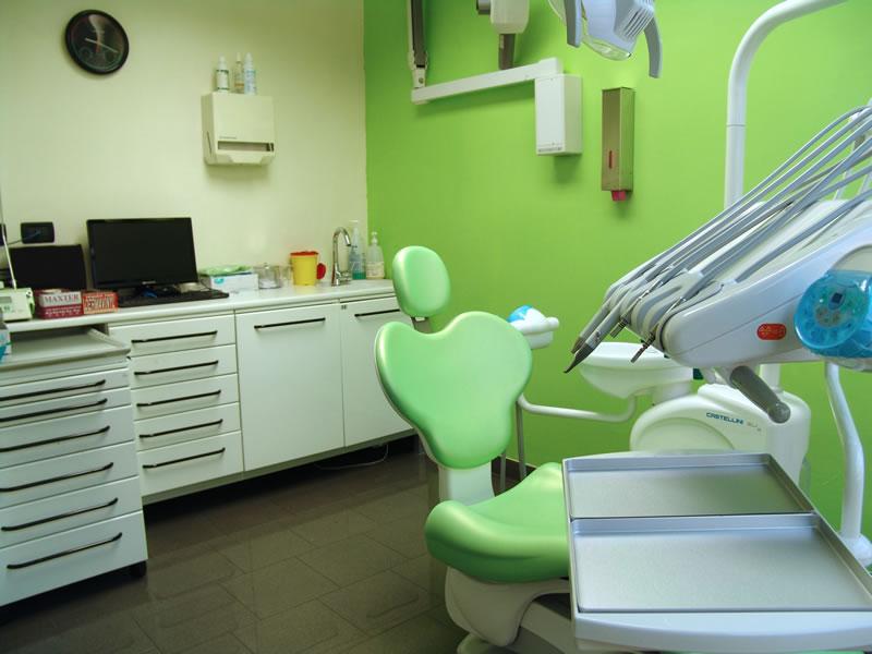 Centro Dentistico Rivoli